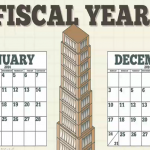 fiscal_year